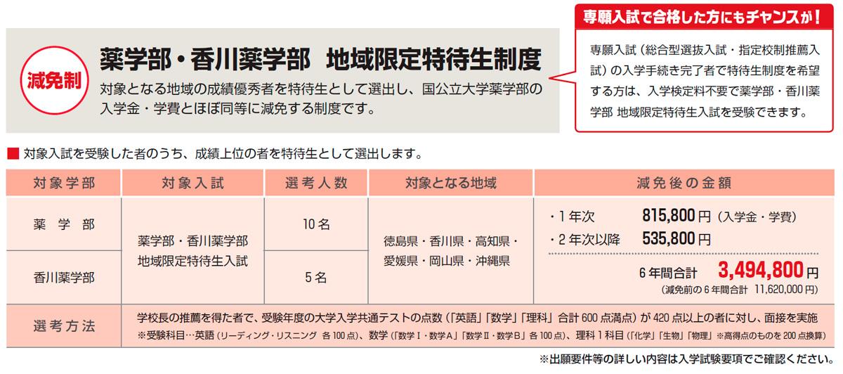 地域限定特待生入学試験